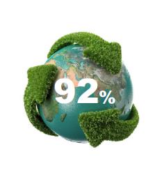Ανακυκλώσιμος 92%